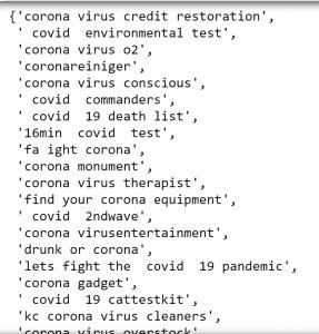 Corona and COVID list of domain names